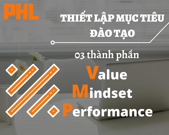 3 thành phần đào tạo hiệu quả